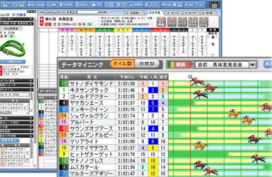 競馬 指数 エクセル